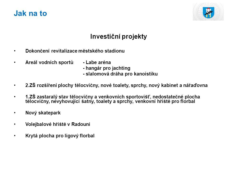 Jak na to Investiční projekty Dokončení revitalizace městského stadionu Areál vodních sportů- Labe aréna - hangár pro jachting - slalomová dráha pro k