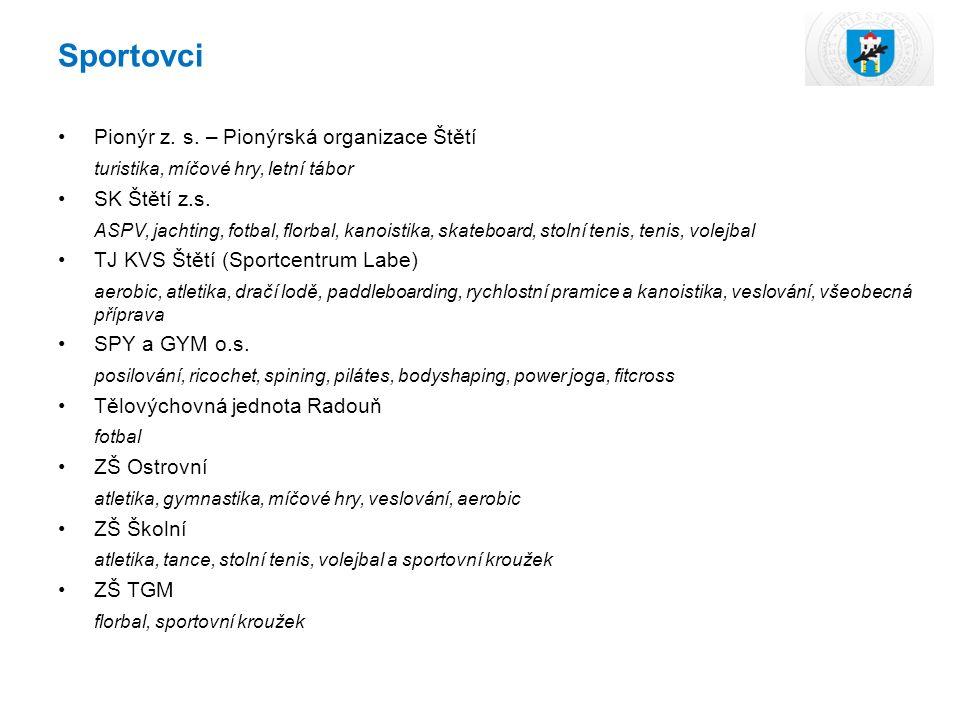 Sportovci Pionýr z. s.
