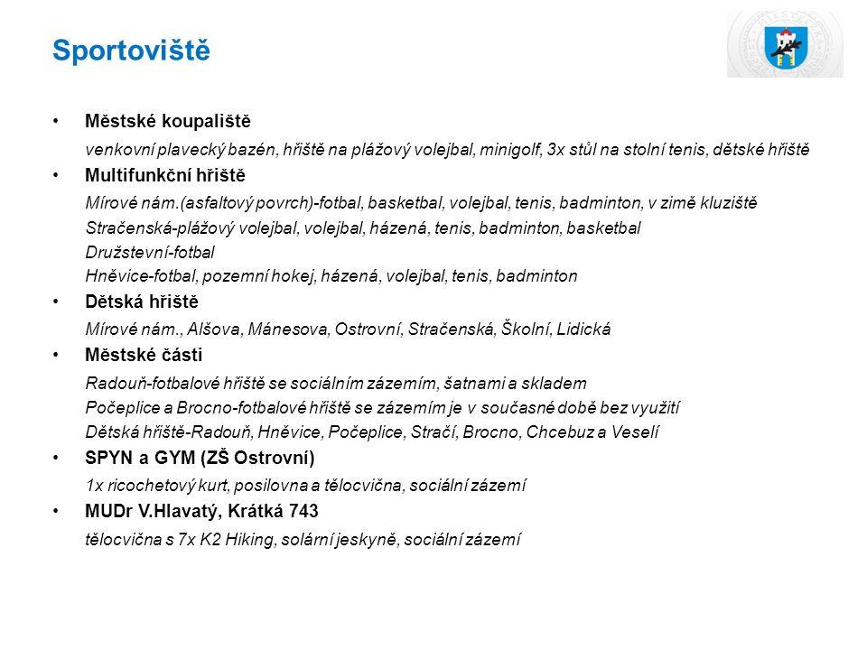 Územní plán města Zdroj:Atlas Štětí,zpracoval FA ČVUT Praha, 07/2014