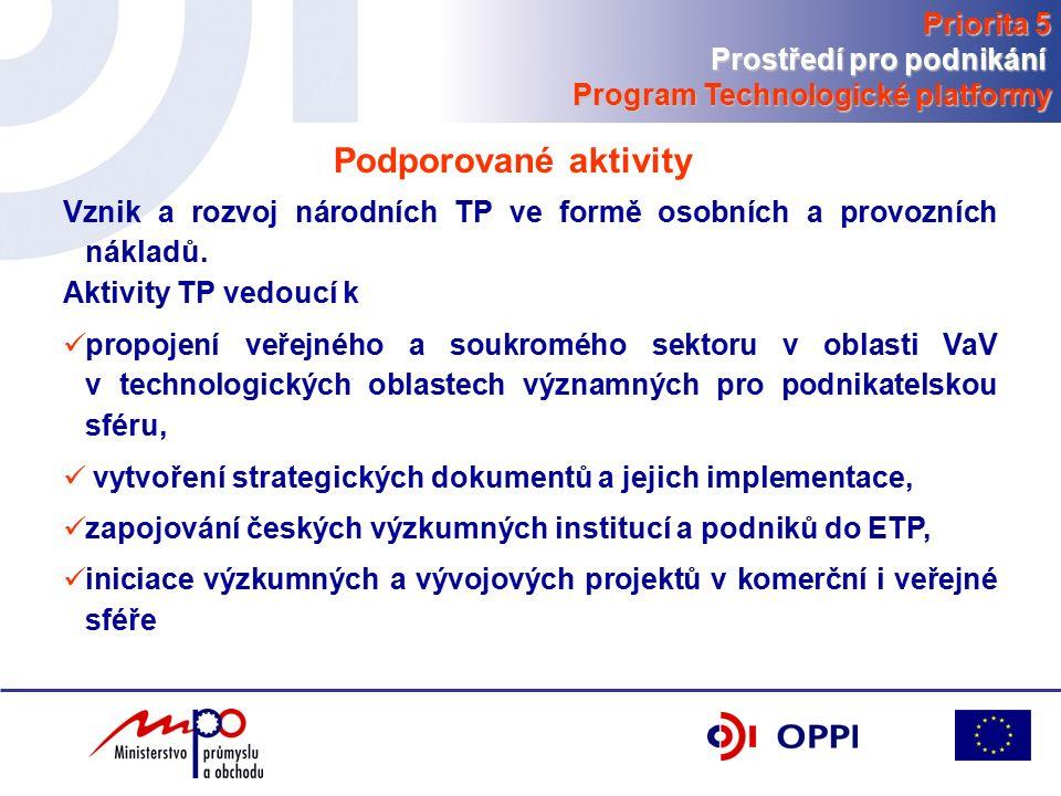 Občanské sdružení, zájmové sdružení právnických osob hlavní činnost žadatele vymezena ve stanovách či zakladatelské smlouvě – podpora inovací a zvýšení konkurenceschopnosti.