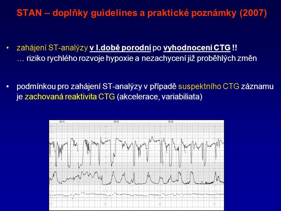 STAN – doplňky guidelines a praktické poznámky (2007) zahájení ST-analýzy v I.době porodní po vyhodnocení CTG !.