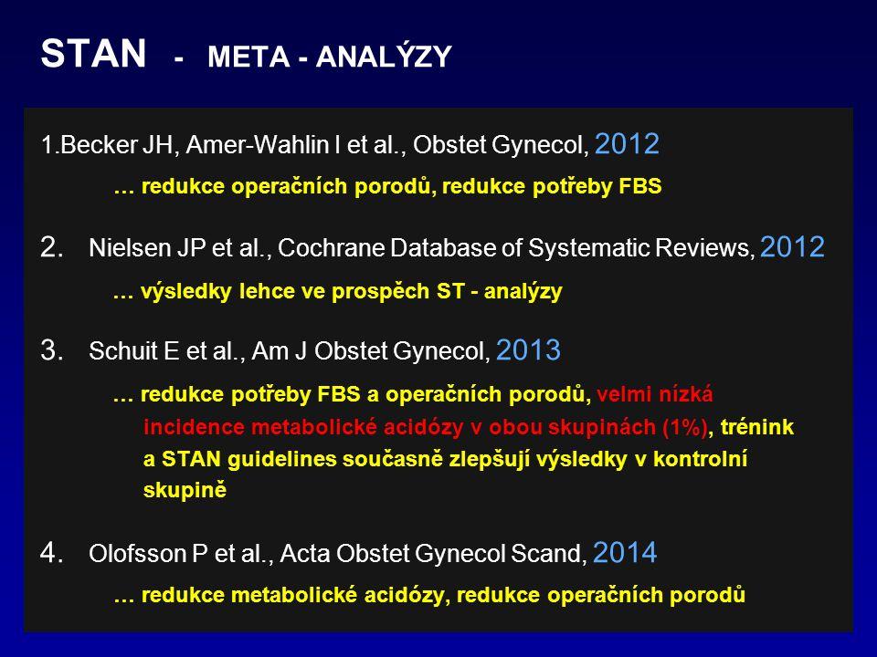 STAN - META - ANALÝZY 1.Becker JH, Amer-Wahlin I et al., Obstet Gynecol, 2012 … redukce operačních porodů, redukce potřeby FBS 2.