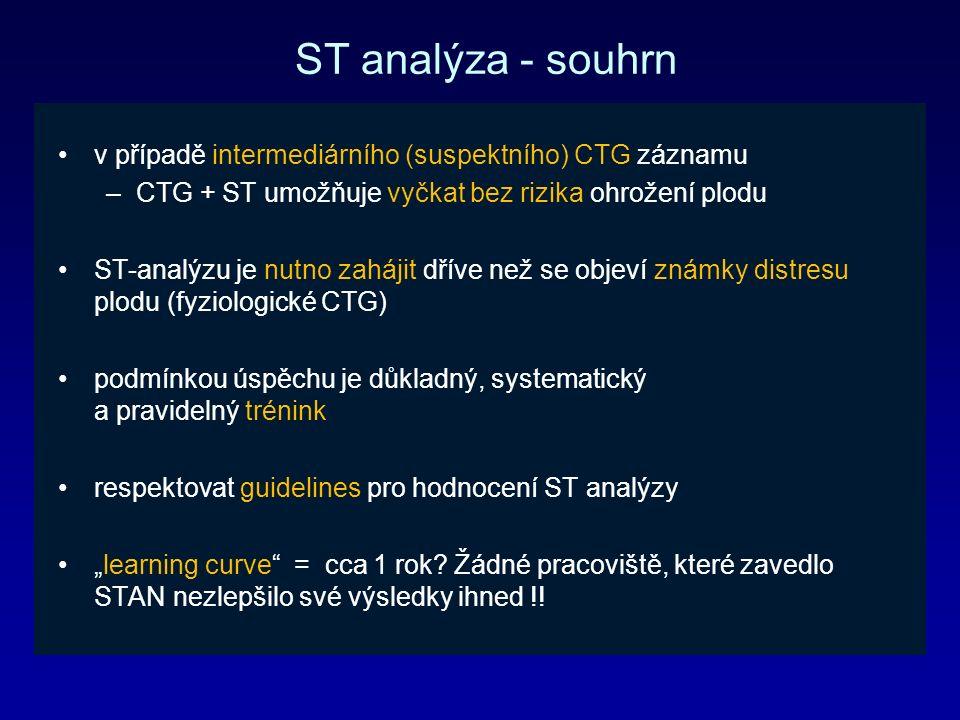 """ST analýza - souhrn v případě intermediárního (suspektního) CTG záznamu –CTG + ST umožňuje vyčkat bez rizika ohrožení plodu ST-analýzu je nutno zahájit dříve než se objeví známky distresu plodu (fyziologické CTG) podmínkou úspěchu je důkladný, systematický a pravidelný trénink respektovat guidelines pro hodnocení ST analýzy """"learning curve = cca 1 rok."""