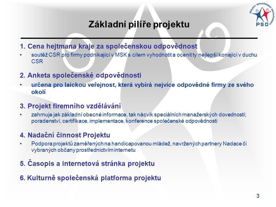 3 Základní pilíře projektu 1.