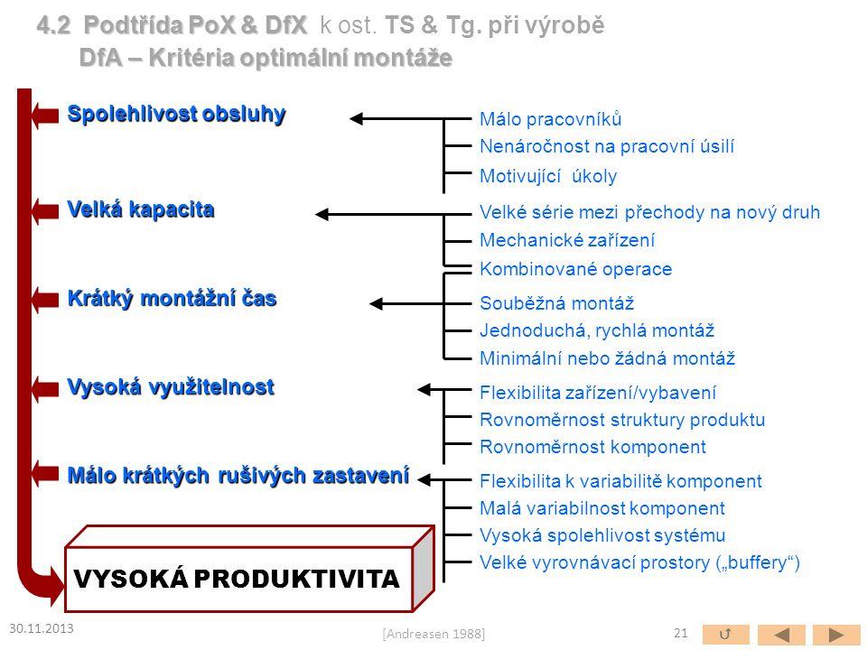 Spolehlivost obsluhy Velká kapacita Krátký montážní čas Vysoká využitelnost VYSOKÁ PRODUKTIVITA Flexibilita zařízení/vybavení Rovnoměrnost struktury p