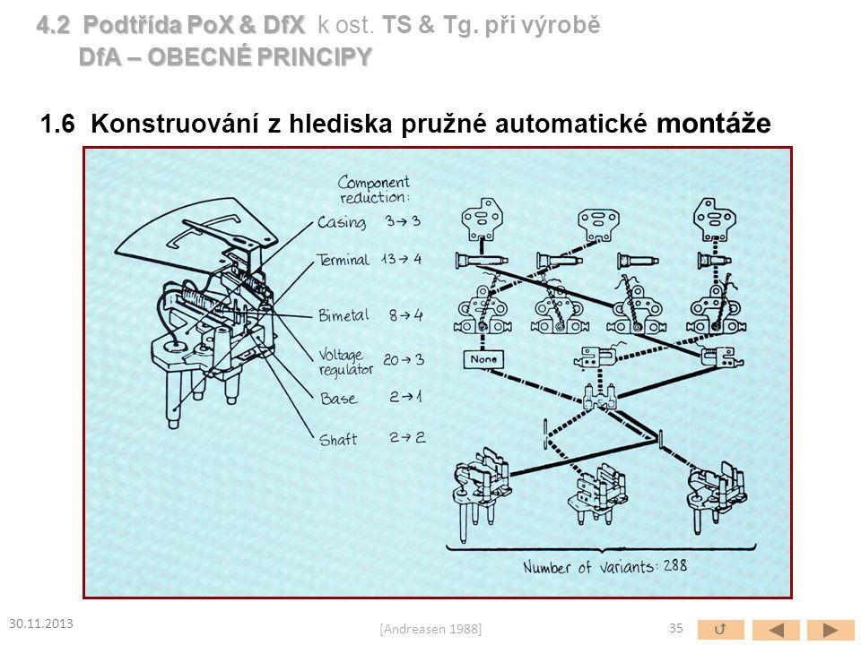 35  30.11.2013 [Andreasen 1988] 1.6 Konstruování z hlediska pružné automatické montáže 4.2 Podtřída PoX & DfX 4.2 Podtřída PoX & DfX k ost. TS & Tg.