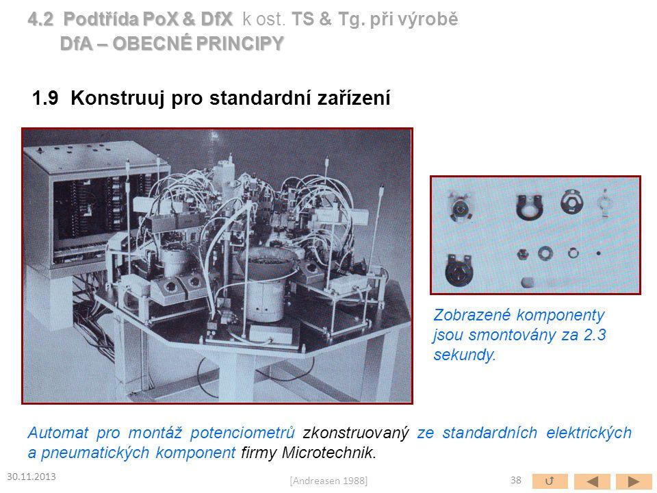 1.9 Konstruuj pro standardní zařízení Automat pro montáž potenciometrů zkonstruovaný ze standardních elektrických a pneumatických komponent firmy Micr