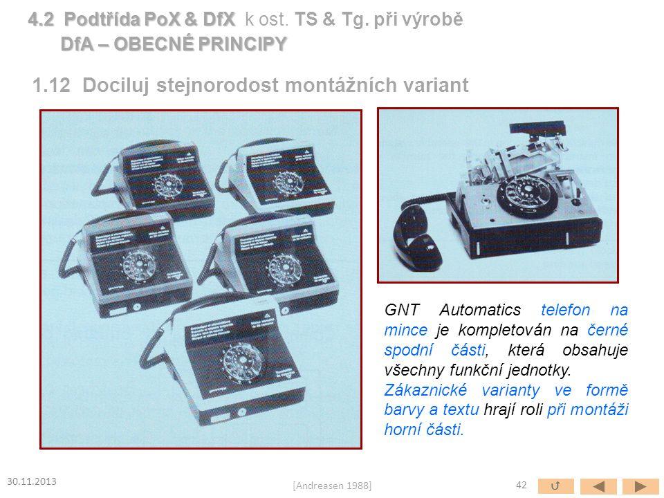 GNT Automatics telefon na mince je kompletován na černé spodní části, která obsahuje všechny funkční jednotky. Zákaznické varianty ve formě barvy a te