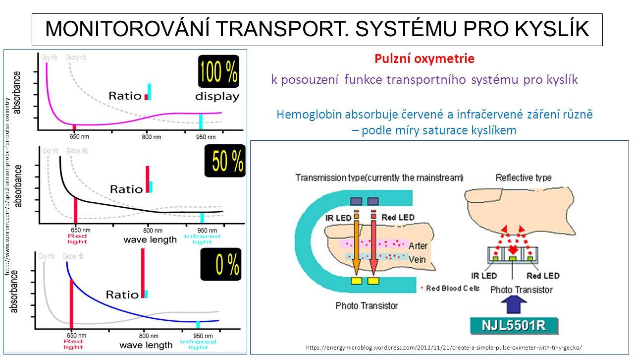 MONITOROVÁNÍ TRANSPORT. SYSTÉMU PRO KYSLÍK Pulzní oxymetrie k posouzení funkce transportního systému pro kyslík Hemoglobin absorbuje červené a infrače