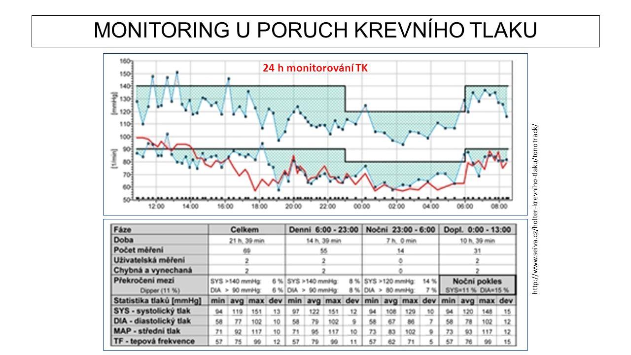 MONITORING U PORUCH KREVNÍHO TLAKU http://www.seiva.cz/holter-krevniho-tlaku/tonotrack/ 24 h monitorování TK
