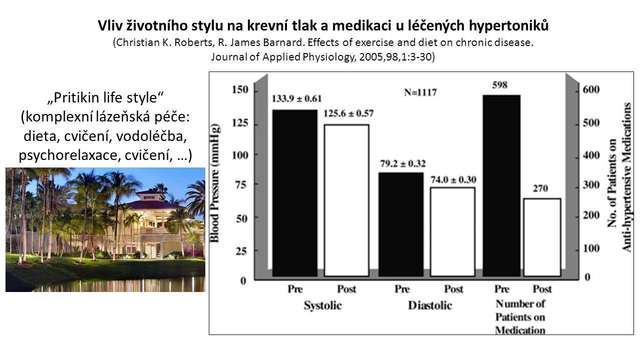 Vliv životního stylu na krevní tlak a medikaci u léčených hypertoniků (Christian K. Roberts, R. James Barnard. Effects of exercise and diet on chronic