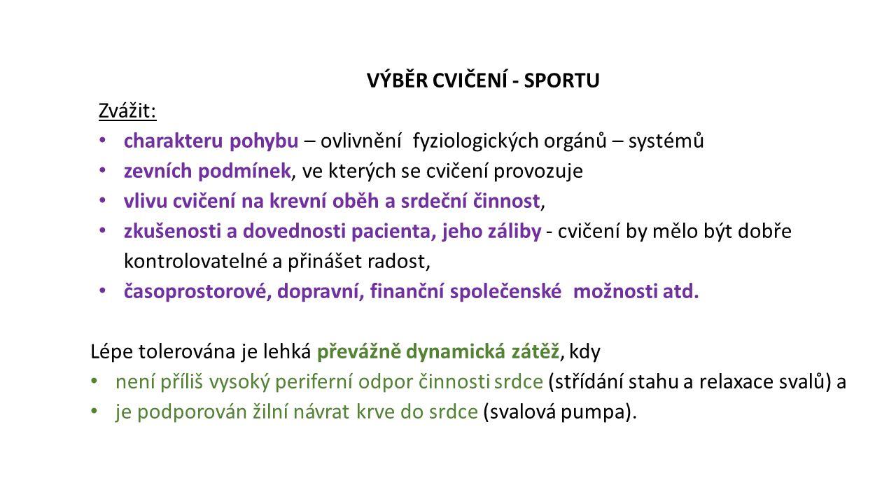 Míra fyzické zátěže při rekreačních sportovních a pohybových aktivitách Chaloupecký a kol.