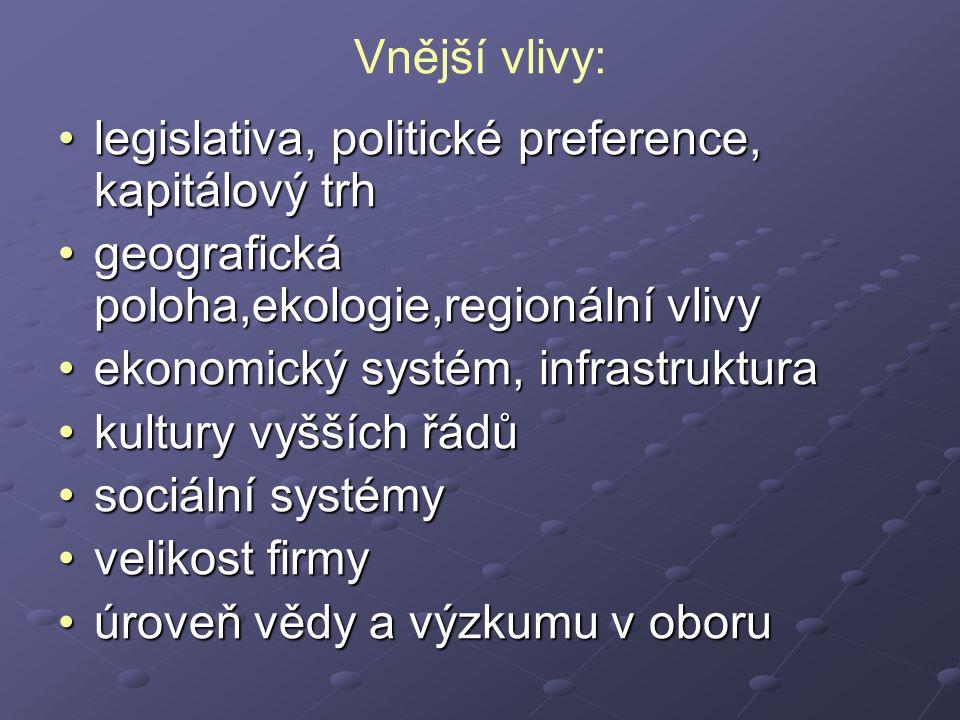 Vnější vlivy: legislativa, politické preference, kapitálový trhlegislativa, politické preference, kapitálový trh geografická poloha,ekologie,regionáln