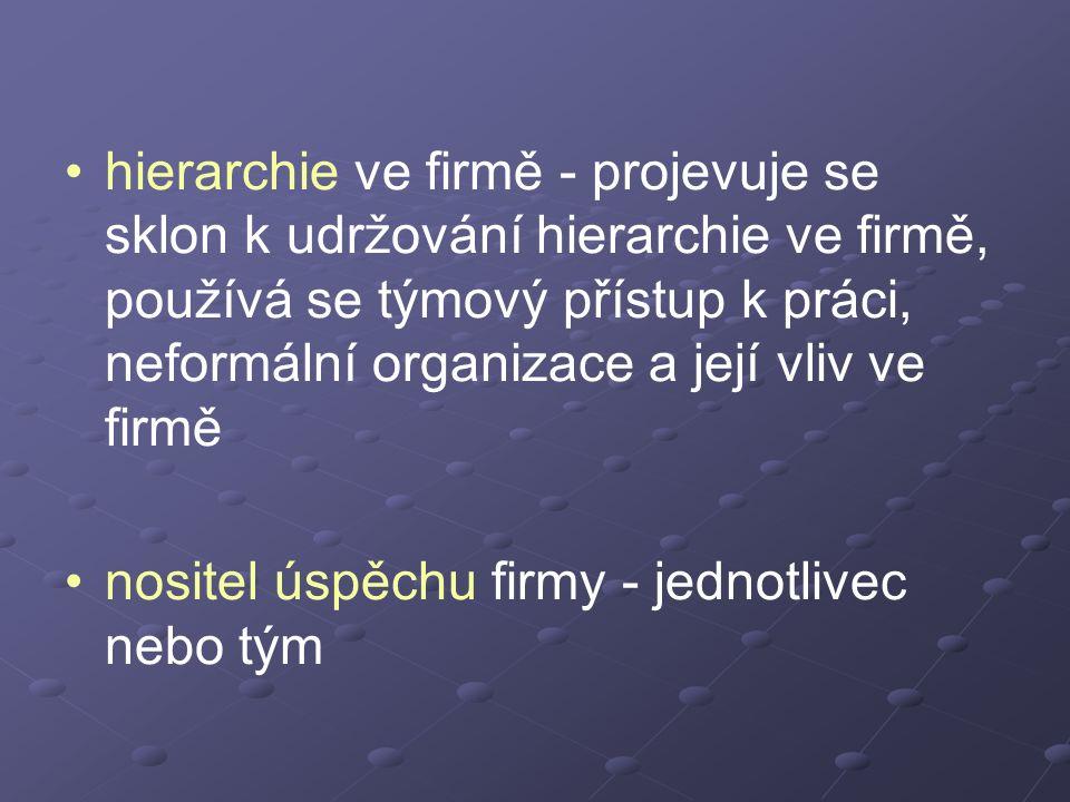 hierarchie ve firmě - projevuje se sklon k udržování hierarchie ve firmě, používá se týmový přístup k práci, neformální organizace a její vliv ve firm