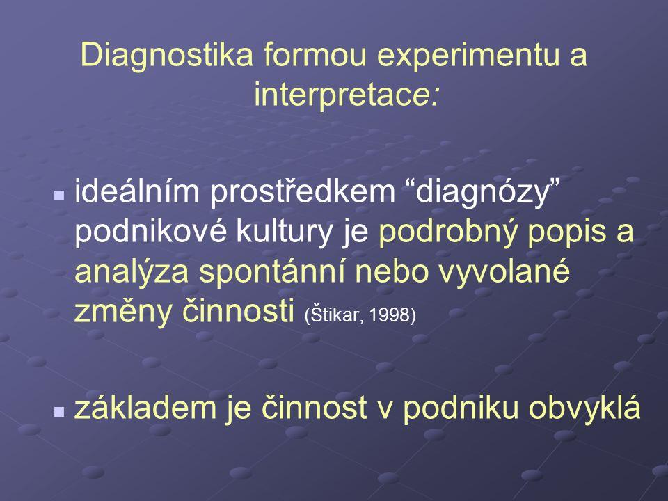"""Diagnostika formou experimentu a interpretace: ideálním prostředkem """"diagnózy"""" podnikové kultury je podrobný popis a analýza spontánní nebo vyvolané z"""