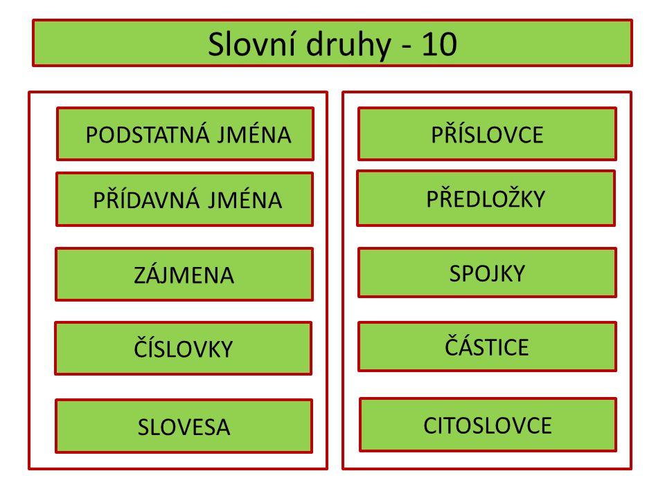 Slovní druhy - 10 PODSTATNÁ JMÉNA PŘÍDAVNÁ JMÉNA ZÁJMENA ČÍSLOVKY SLOVESA CITOSLOVCE ČÁSTICE SPOJKY PŘEDLOŽKY PŘÍSLOVCE