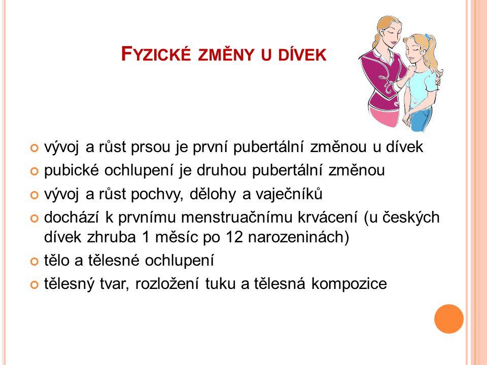 F YZICKÉ ZMĚNY U DÍVEK vývoj a růst prsou je první pubertální změnou u dívek pubické ochlupení je druhou pubertální změnou vývoj a růst pochvy, dělohy a vaječníků dochází k prvnímu menstruačnímu krvácení (u českých dívek zhruba 1 měsíc po 12 narozeninách) tělo a tělesné ochlupení tělesný tvar, rozložení tuku a tělesná kompozice