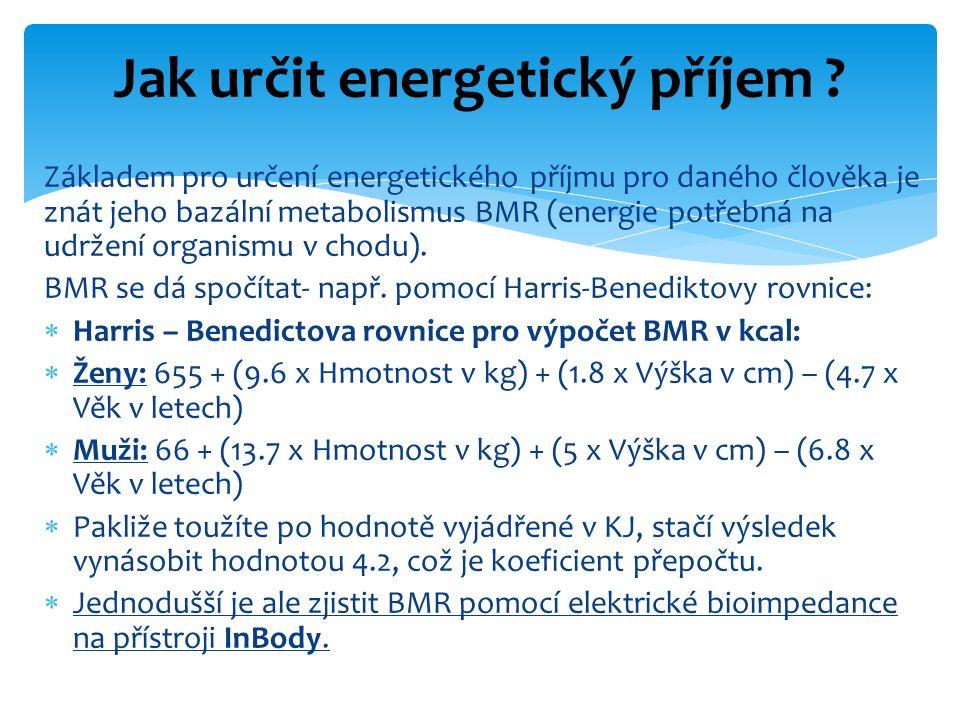 Základem pro určení energetického příjmu pro daného člověka je znát jeho bazální metabolismus BMR (energie potřebná na udržení organismu v chodu). BMR