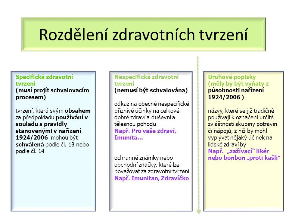 Rozdělení zdravotních tvrzení Specifická zdravotní tvrzení (musí projít schvalovacím procesem) tvrzení, která svým obsahem za předpokladu používání v souladu s pravidly stanovenými v nařízení 1924/2006 mohou být schválená podle čl.