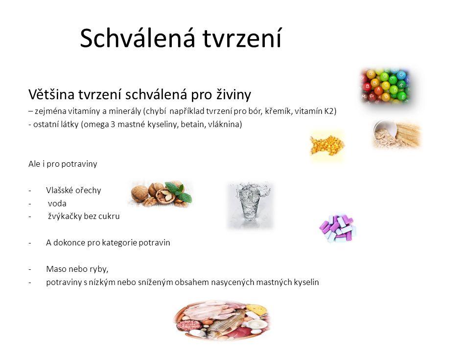 Schválená tvrzení Většina tvrzení schválená pro živiny – zejména vitamíny a minerály (chybí například tvrzení pro bór, křemík, vitamín K2) - ostatní látky (omega 3 mastné kyseliny, betain, vláknina) Ale i pro potraviny -Vlašské ořechy - voda - žvýkačky bez cukru -A dokonce pro kategorie potravin -Maso nebo ryby, -potraviny s nízkým nebo sníženým obsahem nasycených mastných kyselin