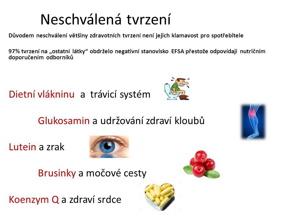 """Neschválená tvrzení Důvodem neschválení většiny zdravotních tvrzení není jejich klamavost pro spotřebitele 97% tvrzení na """"ostatní látky obdrželo negativní stanovisko EFSA přestože odpovídají nutričním doporučením odborníků Dietní vlákninu a trávicí systém Glukosamin a udržování zdraví kloubů Lutein a zrak Brusinky a močové cesty Koenzym Q a zdraví srdce"""