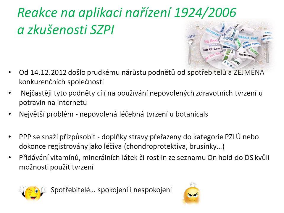 Reakce na aplikaci nařízení 1924/2006 a zkušenosti SZPI Od 14.12.2012 došlo prudkému nárůstu podnětů od spotřebitelů a ZEJMÉNA konkurenčních společností Nejčastěji tyto podněty cílí na používání nepovolených zdravotních tvrzení u potravin na internetu Největší problém - nepovolená léčebná tvrzení u botanicals PPP se snaží přizpůsobit - doplňky stravy přeřazeny do kategorie PZLÚ nebo dokonce registrovány jako léčiva (chondroprotektiva, brusinky…) Přidávání vitamínů, minerálních látek či rostlin ze seznamu On hold do DS kvůli možnosti použít tvrzení Spotřebitelé… spokojení i nespokojení