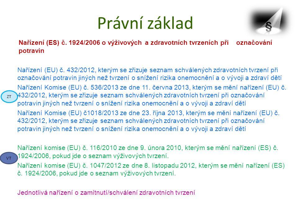 Právní základ Nařízení (ES) č.