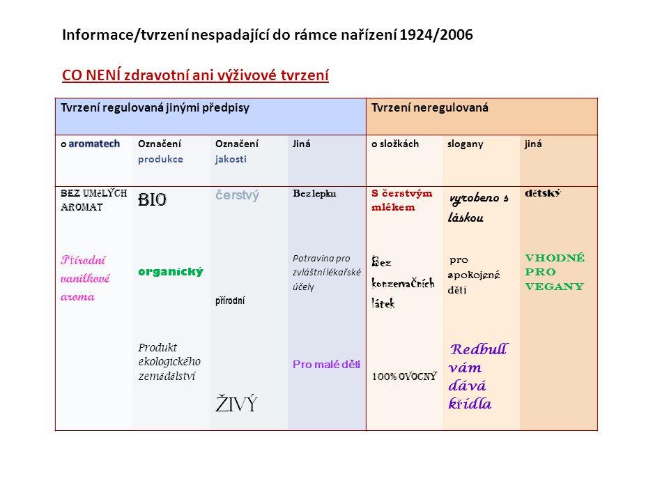Informace/tvrzení nespadající do rámce nařízení 1924/2006 CO NENÍ zdravotní ani výživové tvrzení Tvrzení regulovaná jinými předpisyTvrzení neregulovan