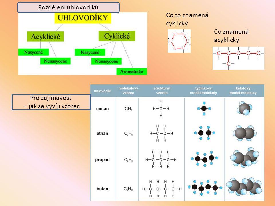 Co to znamená cyklický Co znamená acyklický Pro zajímavost – jak se vyvíjí vzorec Rozdělení uhlovodíků