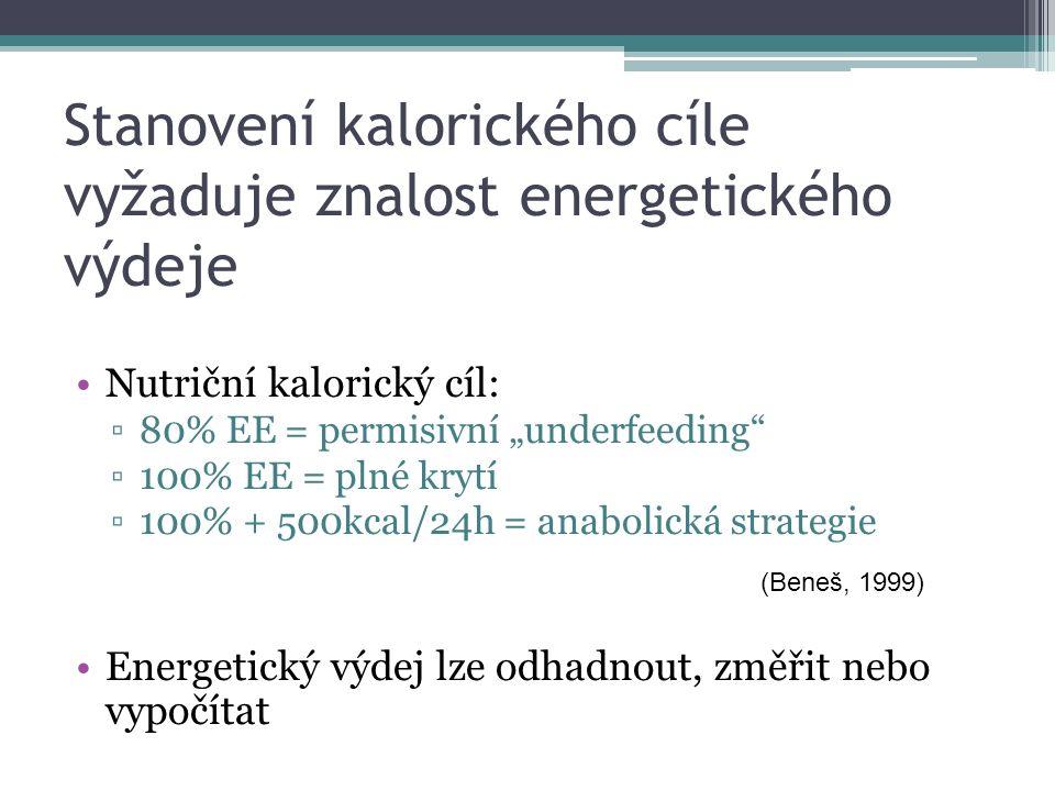 """Stanovení kalorického cíle vyžaduje znalost energetického výdeje Nutriční kalorický cíl: ▫80% EE = permisivní """"underfeeding ▫100% EE = plné krytí ▫100% + 500kcal/24h = anabolická strategie Energetický výdej lze odhadnout, změřit nebo vypočítat (Beneš, 1999)"""