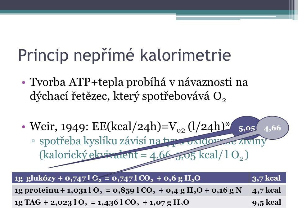Princip nepřímé kalorimetrie Tvorba ATP+tepla probíhá v návaznosti na dýchací řetězec, který spotřebovává O 2 Weir, 1949: EE(kcal/24h)=V o2 (l/24h)*4,856 ▫spotřeba kyslíku závisí na typu oxidované živiny (kalorický ekvivalent = 4,66-5,05 kcal/ l O 2 ) 1g glukózy + 0,747 l O 2 = 0,747 l CO 2 + 0,6 g H 2 O3,7 kcal 1g proteinu + 1,031 l O 2 = 0,859 l CO 2 + 0,4 g H 2 O + 0,16 g N4,7 kcal 1g TAG + 2,023 l O 2 = 1,436 l CO 2 + 1,07 g H 2 O9,5 kcal 5,054,66