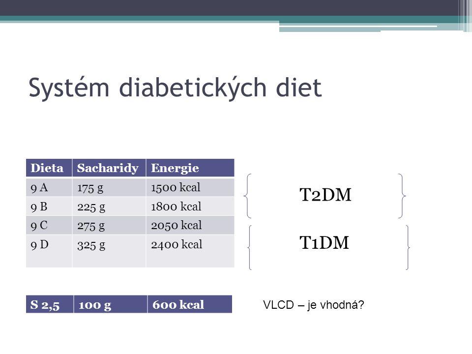 Systém diabetických diet DietaSacharidyEnergie 9 A175 g1500 kcal 9 B225 g1800 kcal 9 C275 g2050 kcal 9 D325 g2400 kcal T2DM T1DM S 2,5100 g600 kcal VLCD – je vhodná