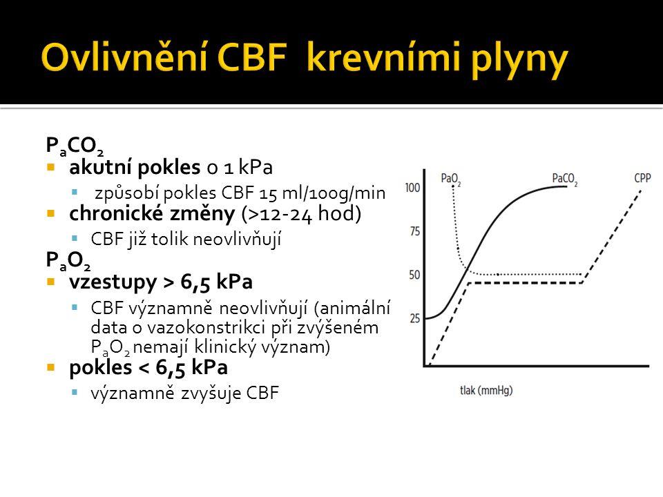 P a CO 2  akutní pokles o 1 kPa  způsobí pokles CBF 15 ml/100g/min  chronické změny (>12-24 hod)  CBF již tolik neovlivňují P a O 2  vzestupy > 6,5 kPa  CBF významně neovlivňují (animální data o vazokonstrikci při zvýšeném P a O 2 nemají klinický význam)  pokles < 6,5 kPa  významně zvyšuje CBF