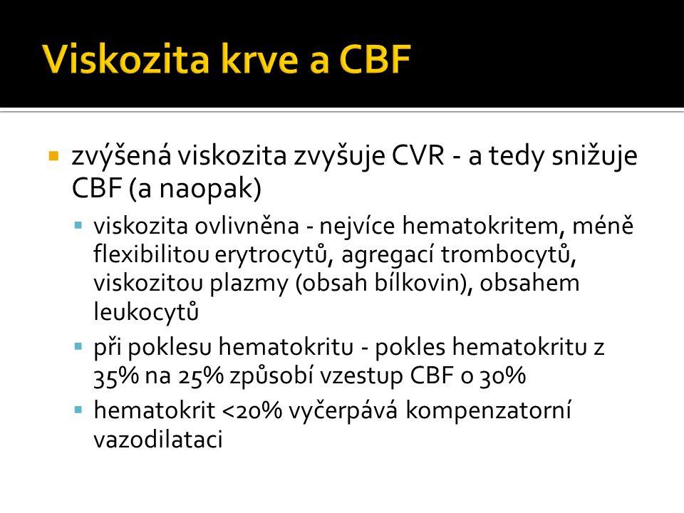  zvýšená viskozita zvyšuje CVR - a tedy snižuje CBF (a naopak)  viskozita ovlivněna - nejvíce hematokritem, méně flexibilitou erytrocytů, agregací trombocytů, viskozitou plazmy (obsah bílkovin), obsahem leukocytů  při poklesu hematokritu - pokles hematokritu z 35% na 25% způsobí vzestup CBF o 30%  hematokrit <20% vyčerpává kompenzatorní vazodilataci