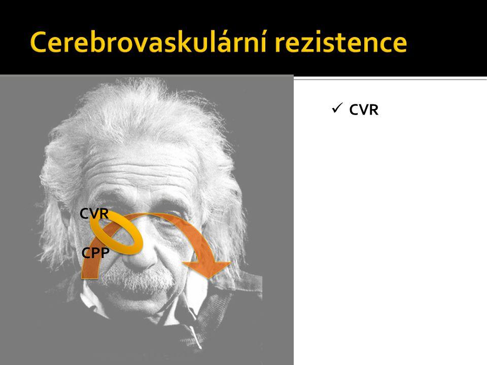 CVR CPP CVR