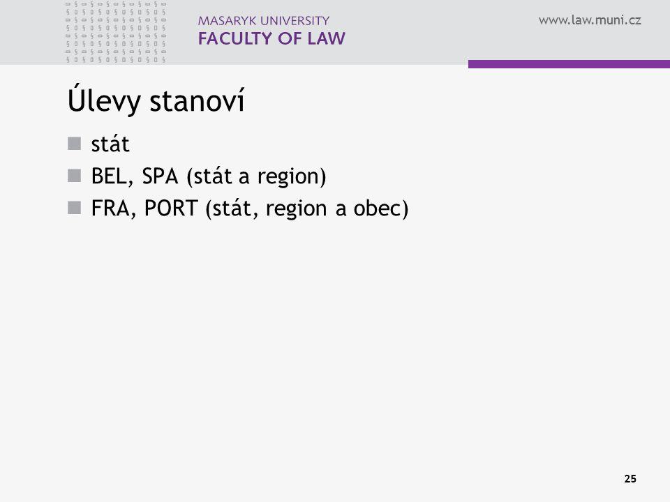 www.law.muni.cz Úlevy stanoví stát BEL, SPA (stát a region) FRA, PORT (stát, region a obec) 25