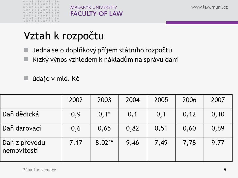 www.law.muni.cz Zápatí prezentace9 Vztah k rozpočtu Jedná se o doplňkový příjem státního rozpočtu Nízký výnos vzhledem k nákladům na správu daní údaje v mld.