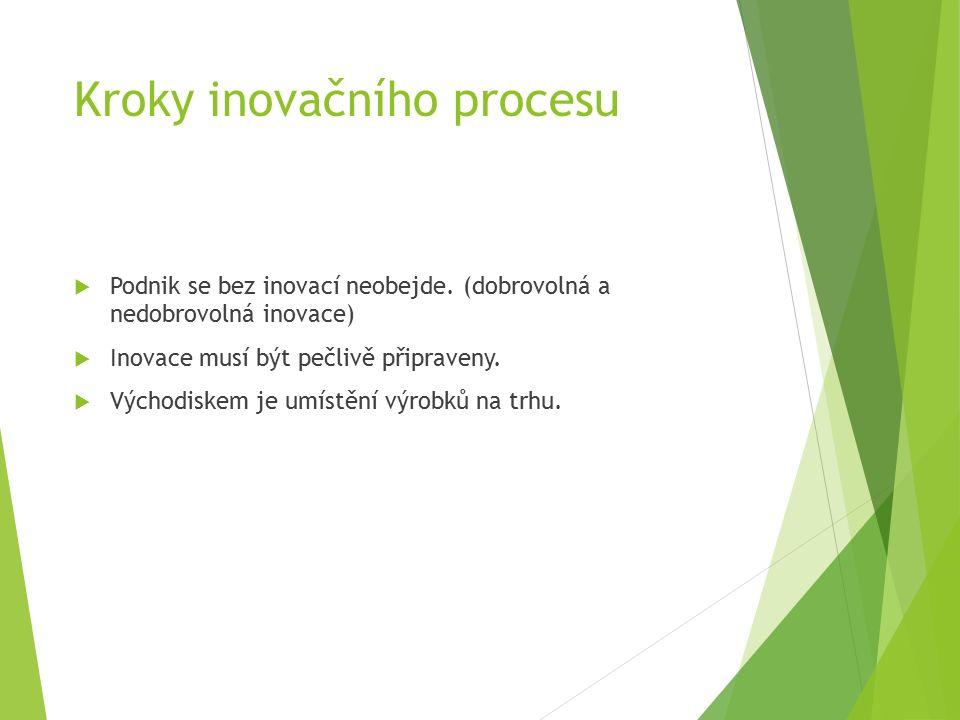 Kroky inovačního procesu  Podnik se bez inovací neobejde.