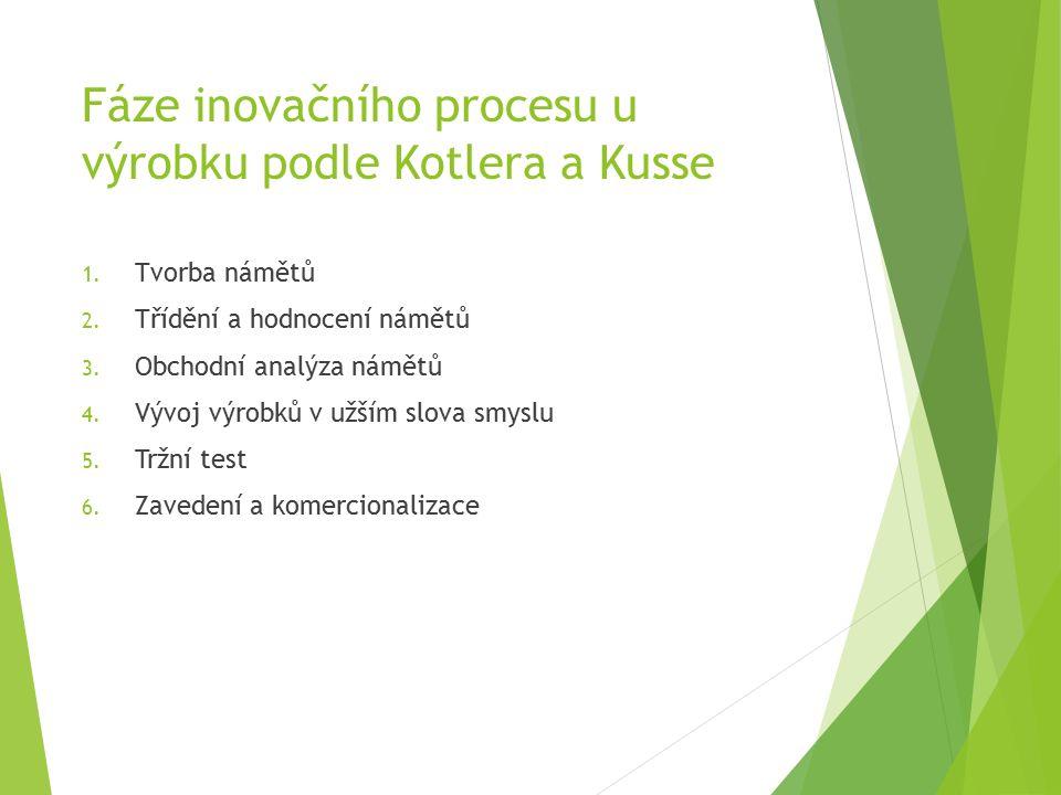 Fáze inovačního procesu u výrobku podle Kotlera a Kusse 1.