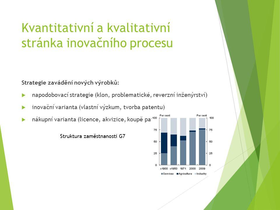 Kvantitativní a kvalitativní stránka inovačního procesu Strategie zavádění nových výrobků:  napodobovací strategie (klon, problematické, reverzní inženýrství)  inovační varianta (vlastní výzkum, tvorba patentu)  nákupní varianta (licence, akvizice, koupě patentu) Struktura zaměstnanosti G7