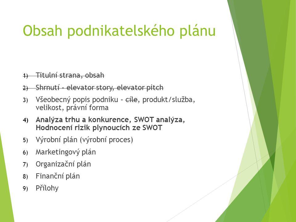 Obsah podnikatelského plánu 1) Titulní strana, obsah 2) Shrnutí - elevator story, elevator pitch 3) Všeobecný popis podniku – cíle, produkt/služba, velikost, právní forma 4) Analýza trhu a konkurence, SWOT analýza, Hodnocení rizik plynoucích ze SWOT 5) Výrobní plán (výrobní proces) 6) Marketingový plán 7) Organizační plán 8) Finanční plán 9) Přílohy