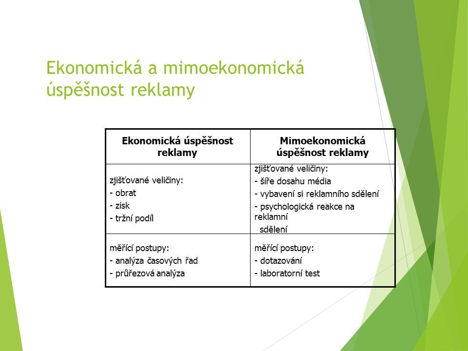 Ekonomická a mimoekonomická úspěšnost reklamy měřící postupy: - dotazování - laboratorní test měřící postupy: - analýza časových řad - průřezová analýza zjišťované veličiny: - šíře dosahu média - vybavení si reklamního sdělení - psychologická reakce na reklamní sdělení zjišťované veličiny: - obrat - zisk - tržní podíl Mimoekonomická úspěšnost reklamy Ekonomická úspěšnost reklamy