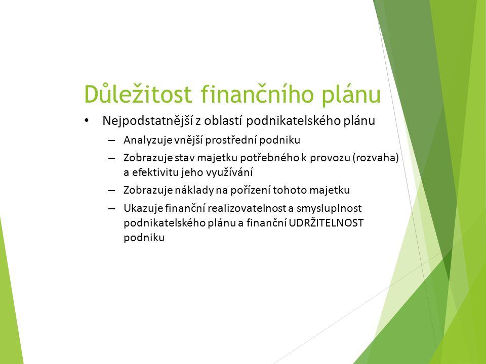 Důležitost finančního plánu Nejpodstatnější z oblastí podnikatelského plánu – Analyzuje vnější prostřední podniku – Zobrazuje stav majetku potřebného k provozu (rozvaha) a efektivitu jeho využívání – Zobrazuje náklady na pořízení tohoto majetku – Ukazuje finanční realizovatelnost a smysluplnost podnikatelského plánu a finanční UDRŽITELNOST podniku