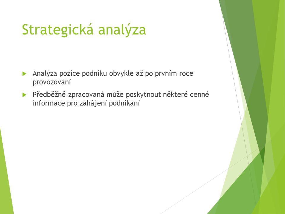 Strategická analýza  Analýza pozice podniku obvykle až po prvním roce provozování  Předběžně zpracovaná může poskytnout některé cenné informace pro zahájení podnikání