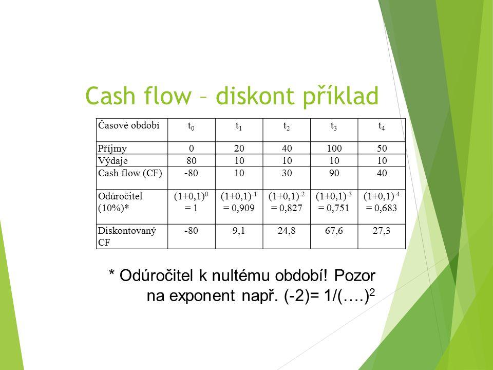 Cash flow – diskont příklad Časové obdobít0t0 t1t1 t2t2 t3t3 t4t4 Příjmy0204010050 Výdaje8010 Cash flow (CF)-8010309040 Odúročitel (10%)* (1+0,1) 0 = 1 (1+0,1) -1 = 0,909 (1+0,1) -2 = 0,827 (1+0,1) -3 = 0,751 (1+0,1) -4 = 0,683 Diskontovaný CF -809,124,867,627,3 * Odúročitel k nultému období.