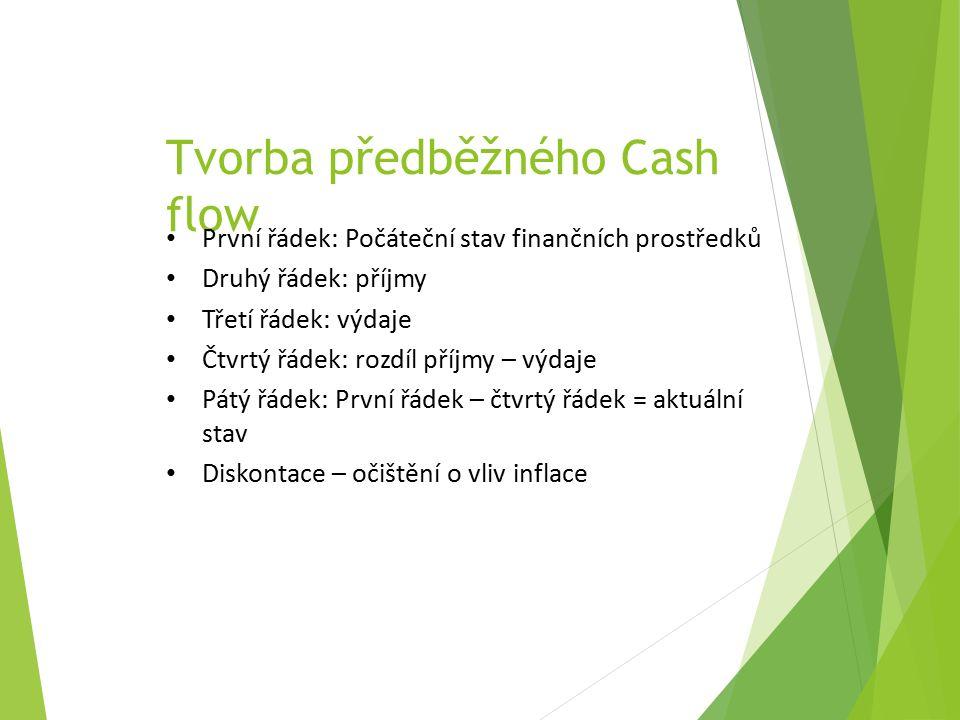 Tvorba předběžného Cash flow První řádek: Počáteční stav finančních prostředků Druhý řádek: příjmy Třetí řádek: výdaje Čtvrtý řádek: rozdíl příjmy – výdaje Pátý řádek: První řádek – čtvrtý řádek = aktuální stav Diskontace – očištění o vliv inflace