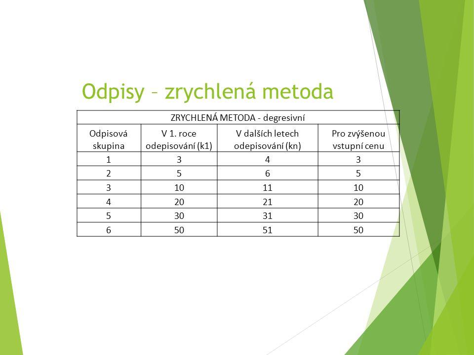 Odpisy – zrychlená metoda ZRYCHLENÁ METODA - degresivní Odpisová skupina V 1.