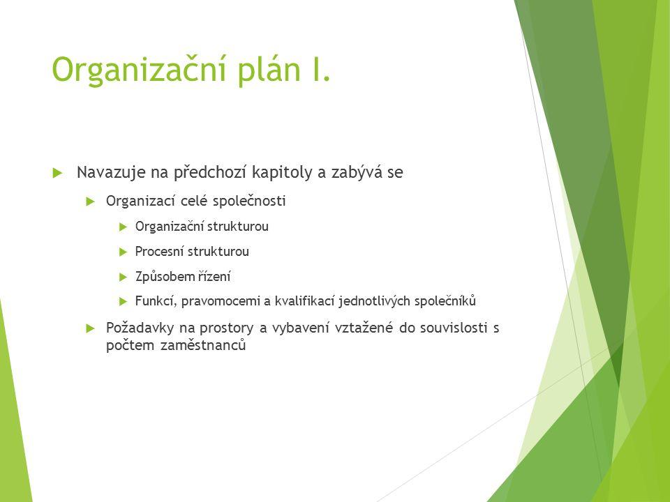 Organizační plán I.