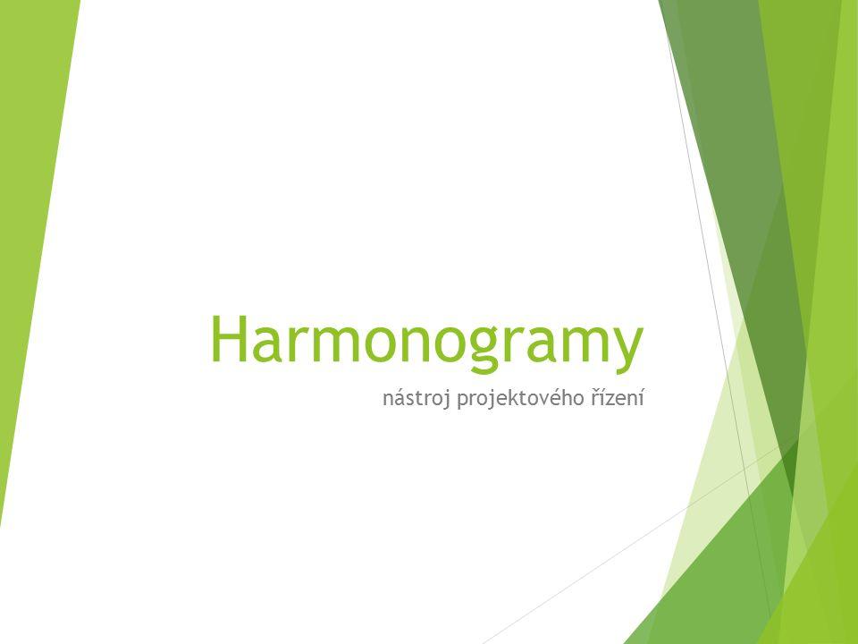 Harmonogramy nástroj projektového řízení