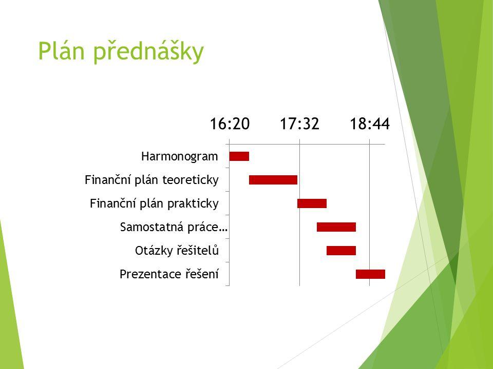 Plán přednášky
